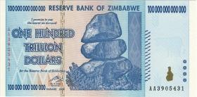 Jordreformer och hyperinflation bakom Zimbabwes ekonomiska kris