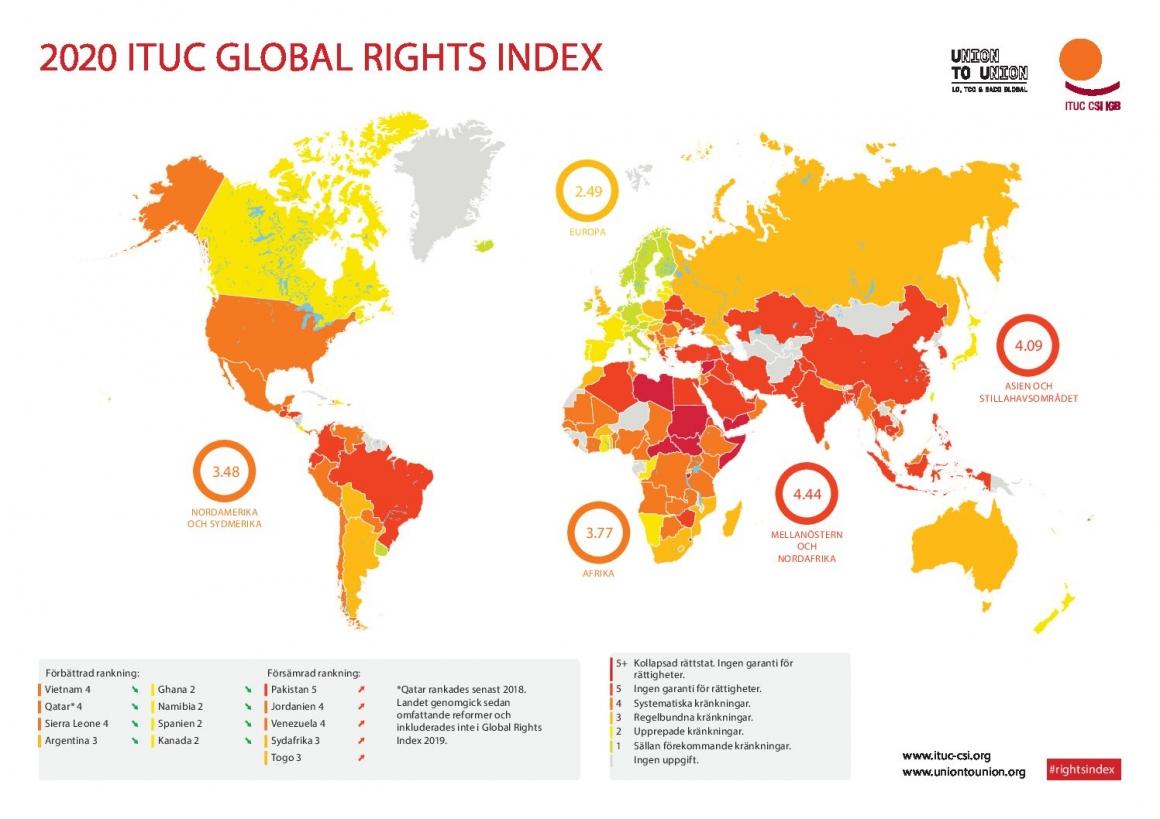 Mörk utveckling för löntagares rättigheter i flera stora demokratier